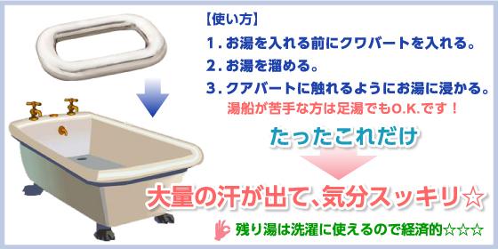 ゲルマニウム温浴の使い方